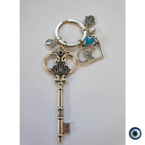 מחזיק מפתחות אהבה זה כל הסיפור עין טובה תכלת 2
